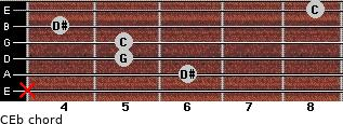C-\Eb for guitar on frets x, 6, 5, 5, 4, 8