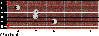 C-\Eb for guitar on frets x, 6, 5, 5, 4, x