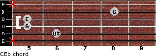 C-\Eb for guitar on frets x, 6, 5, 5, 8, x