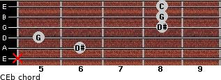 C-\Eb for guitar on frets x, 6, 5, 8, 8, 8