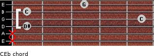 C-\Eb for guitar on frets x, x, 1, 5, 1, 3