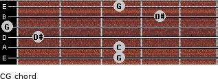 C-\G for guitar on frets 3, 3, 1, 0, 4, 3