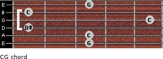 C-\G for guitar on frets 3, 3, 1, 5, 1, 3