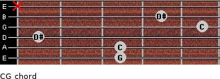 C-\G for guitar on frets 3, 3, 1, 5, 4, x