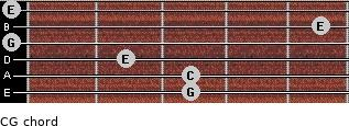 C\G for guitar on frets 3, 3, 2, 0, 5, 0
