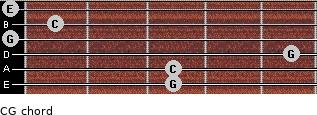 C\G for guitar on frets 3, 3, 5, 0, 1, 0