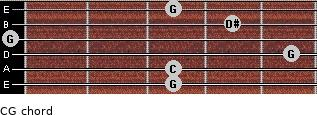 C-\G for guitar on frets 3, 3, 5, 0, 4, 3