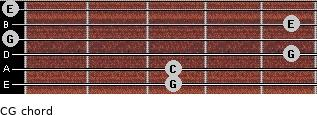 C\G for guitar on frets 3, 3, 5, 0, 5, 0