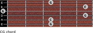 C\G for guitar on frets 3, 3, 5, 0, 5, 3