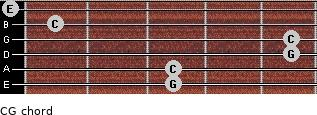 C\G for guitar on frets 3, 3, 5, 5, 1, 0
