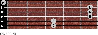 C\G for guitar on frets 3, 3, 5, 5, 5, 0
