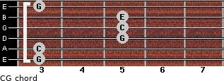 C\G for guitar on frets 3, 3, 5, 5, 5, 3