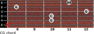 C-\G for guitar on frets x, 10, 10, 12, 8, 11