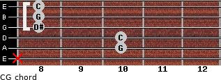 C-\G for guitar on frets x, 10, 10, 8, 8, 8