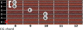 C\G for guitar on frets x, 10, 10, 9, 8, 8