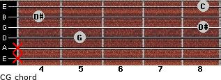 C-\G for guitar on frets x, x, 5, 8, 4, 8