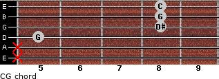 C-\G for guitar on frets x, x, 5, 8, 8, 8