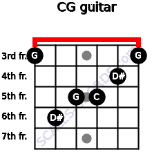 C-\G for guitar on frets 3, 6, 5, 5, 4, 3