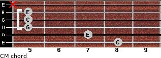 CM for guitar on frets 8, 7, 5, 5, 5, x