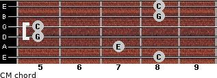 CM for guitar on frets 8, 7, 5, 5, 8, 8