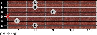 CM for guitar on frets 8, 7, x, 9, 8, 8