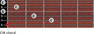 CM for guitar on frets x, 3, 2, 0, 1, 0