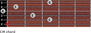 CM for guitar on frets x, 3, 2, 0, 1, 3