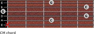 CM for guitar on frets x, 3, 5, 0, 5, 3