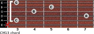 CM13 for guitar on frets x, 3, 7, 4, 5, 3
