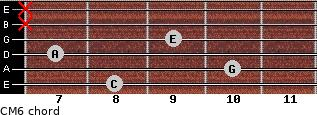 CM6 for guitar on frets 8, 10, 7, 9, x, x