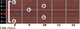 CM6 for guitar on frets 8, 10, x, 9, 10, 8