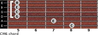 CM6 for guitar on frets 8, 7, 5, 5, 5, 5
