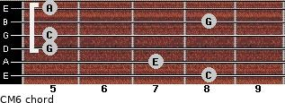 CM6 for guitar on frets 8, 7, 5, 5, 8, 5
