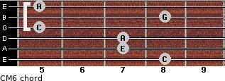 CM6 for guitar on frets 8, 7, 7, 5, 8, 5