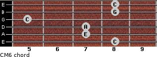 CM6 for guitar on frets 8, 7, 7, 5, 8, 8