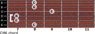 CM6 for guitar on frets 8, 7, 7, 9, 8, 8