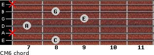 CM6 for guitar on frets 8, x, 7, 9, 8, x