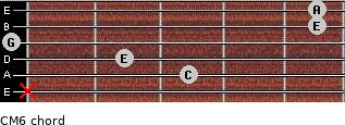 CM6 for guitar on frets x, 3, 2, 0, 5, 5