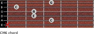 CM6 for guitar on frets x, 3, 2, 2, 1, 3