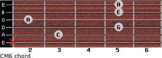 CM6 for guitar on frets x, 3, 5, 2, 5, 5