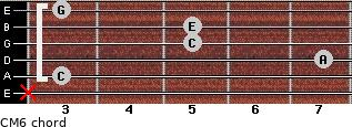 CM6 for guitar on frets x, 3, 7, 5, 5, 3