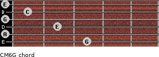 CM6\G for guitar on frets 3, 0, 2, 0, 1, 0