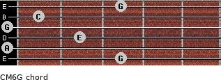 CM6\G for guitar on frets 3, 0, 2, 0, 1, 3
