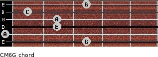 CM6\G for guitar on frets 3, 0, 2, 2, 1, 3