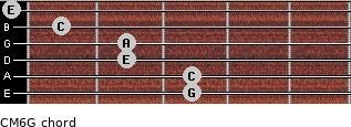CM6\G for guitar on frets 3, 3, 2, 2, 1, 0