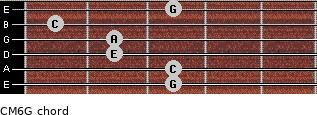 CM6\G for guitar on frets 3, 3, 2, 2, 1, 3