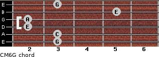 CM6\G for guitar on frets 3, 3, 2, 2, 5, 3