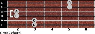 CM6\G for guitar on frets 3, 3, 2, 2, 5, 5