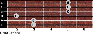 CM6\G for guitar on frets 3, 3, 2, 5, 5, 5
