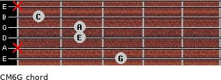 CM6\G for guitar on frets 3, x, 2, 2, 1, x